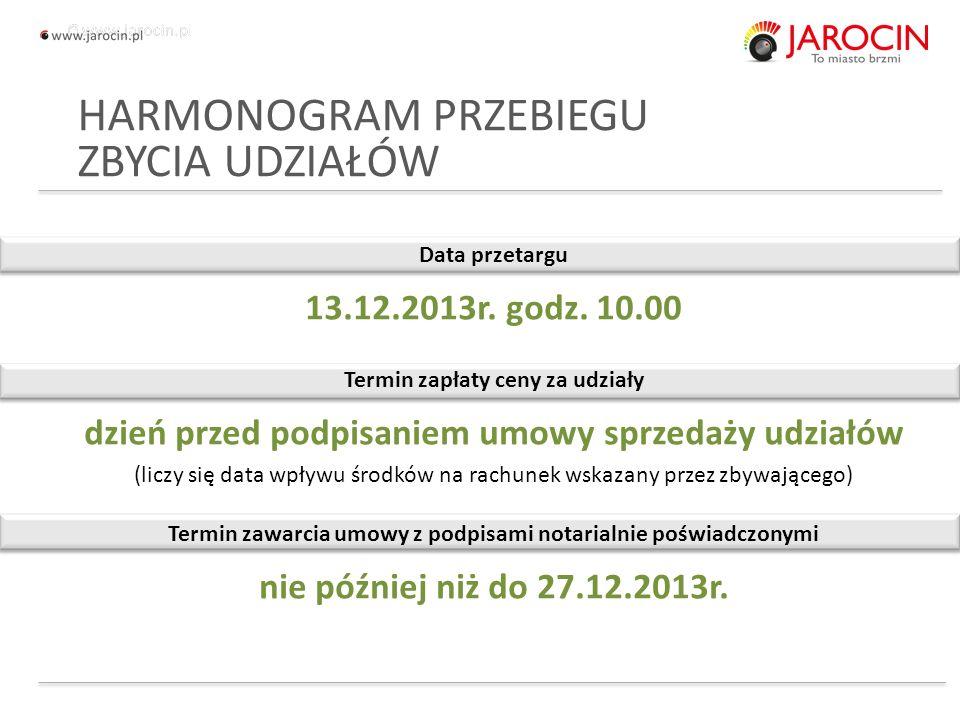 10.10.2020_jarocin Data przetargu 13.12.2013r. godz.