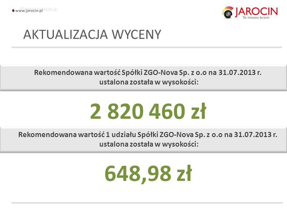 10.10.2020_jarocin Rekomendowana wartość Spółki ZGO-Nova Sp.