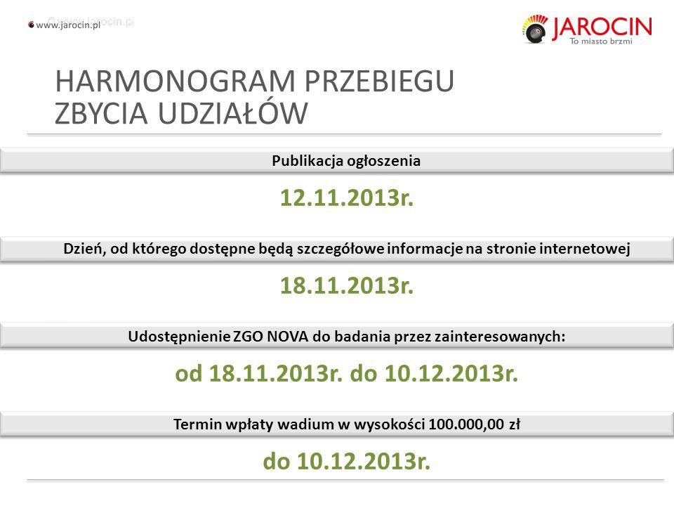10.10.2020_jarocin Publikacja ogłoszenia 12.11.2013r.