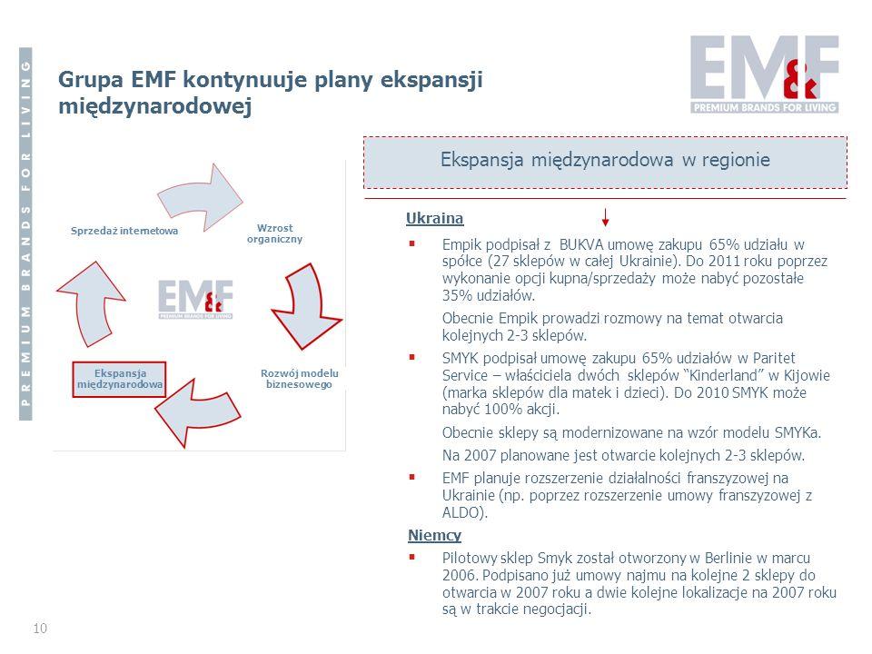 10 Ukraina Empik podpisał z BUKVA umowę zakupu 65% udziału w spółce (27 sklepów w całej Ukrainie). Do 2011 roku poprzez wykonanie opcji kupna/sprzedaż