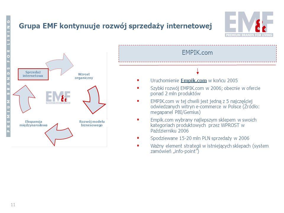 11 Grupa EMF kontynuuje rozwój sprzedaży internetowej EMPIK.com Uruchomienie Empik.com w końcu 2005 Szybki rozwój EMPIK.com w 2006; obecnie w ofercie