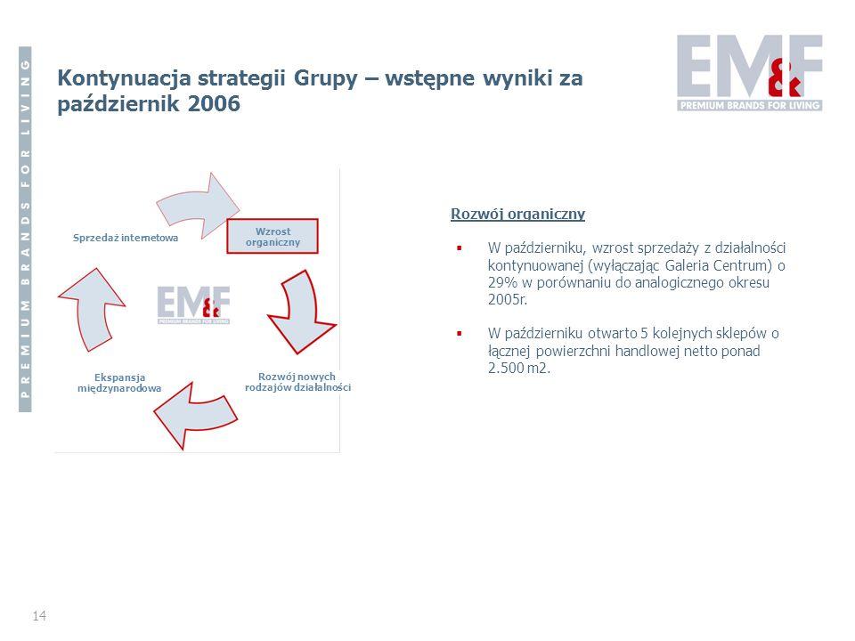 14 Kontynuacja strategii Grupy – wstępne wyniki za październik 2006 Rozwój organiczny W październiku, wzrost sprzedaży z działalności kontynuowanej (w