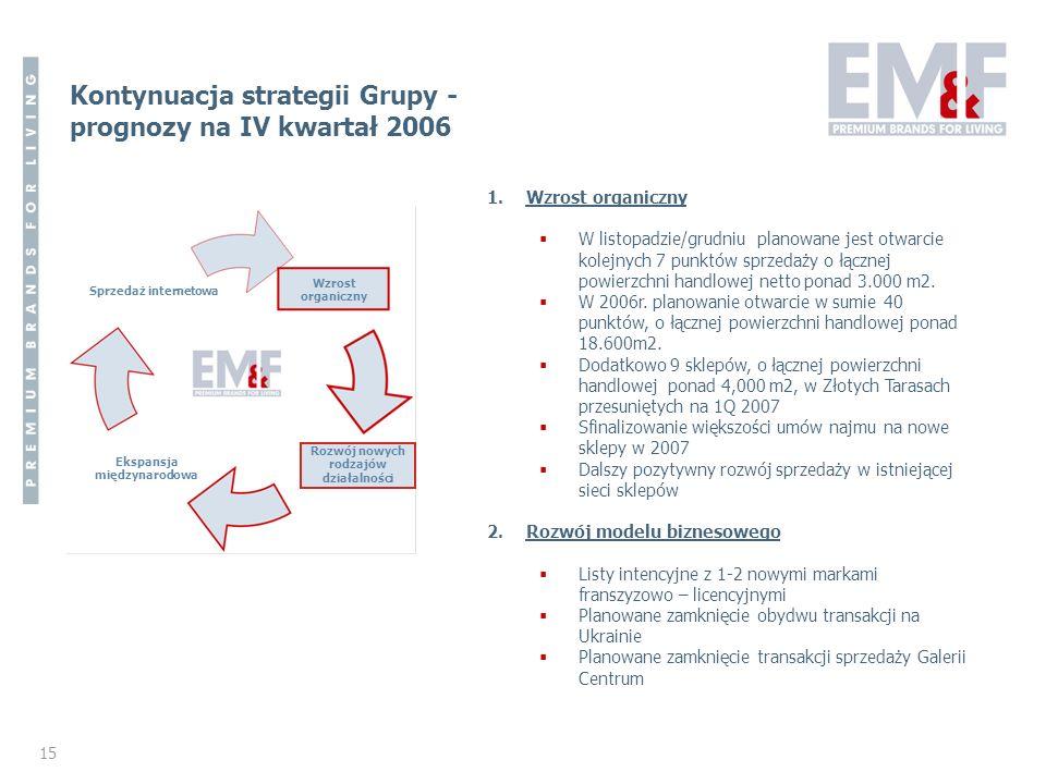 15 Kontynuacja strategii Grupy - prognozy na IV kwartał 2006 1.Wzrost organiczny W listopadzie/grudniu planowane jest otwarcie kolejnych 7 punktów spr