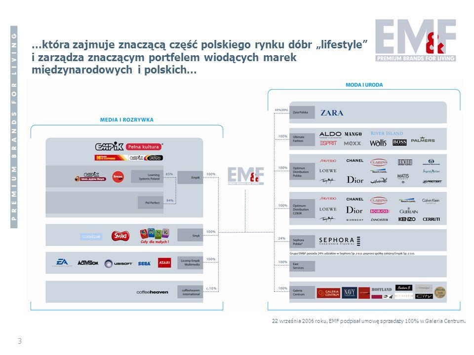 3...która zajmuje znaczącą część polskiego rynku dóbr lifestyle i zarządza znaczącym portfelem wiodących marek międzynarodowych i polskich... 22 wrześ