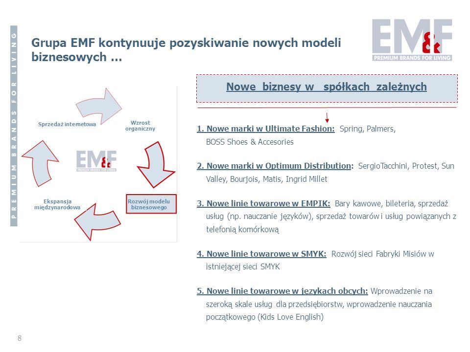8 Grupa EMF kontynuuje pozyskiwanie nowych modeli biznesowych … Nowe biznesy w spółkach zależnych 1. Nowe marki w Ultimate Fashion: Spring, Palmers, B