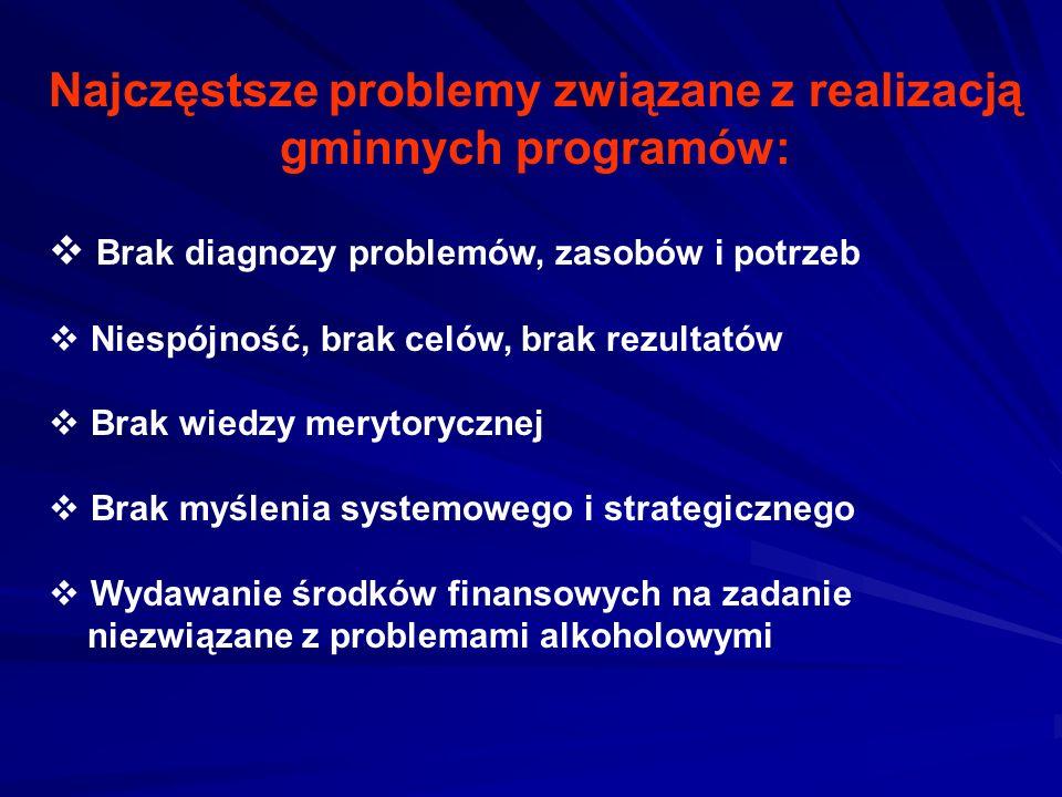 Najczęstsze problemy związane z realizacją gminnych programów: Brak diagnozy problemów, zasobów i potrzeb Niespójność, brak celów, brak rezultatów Bra