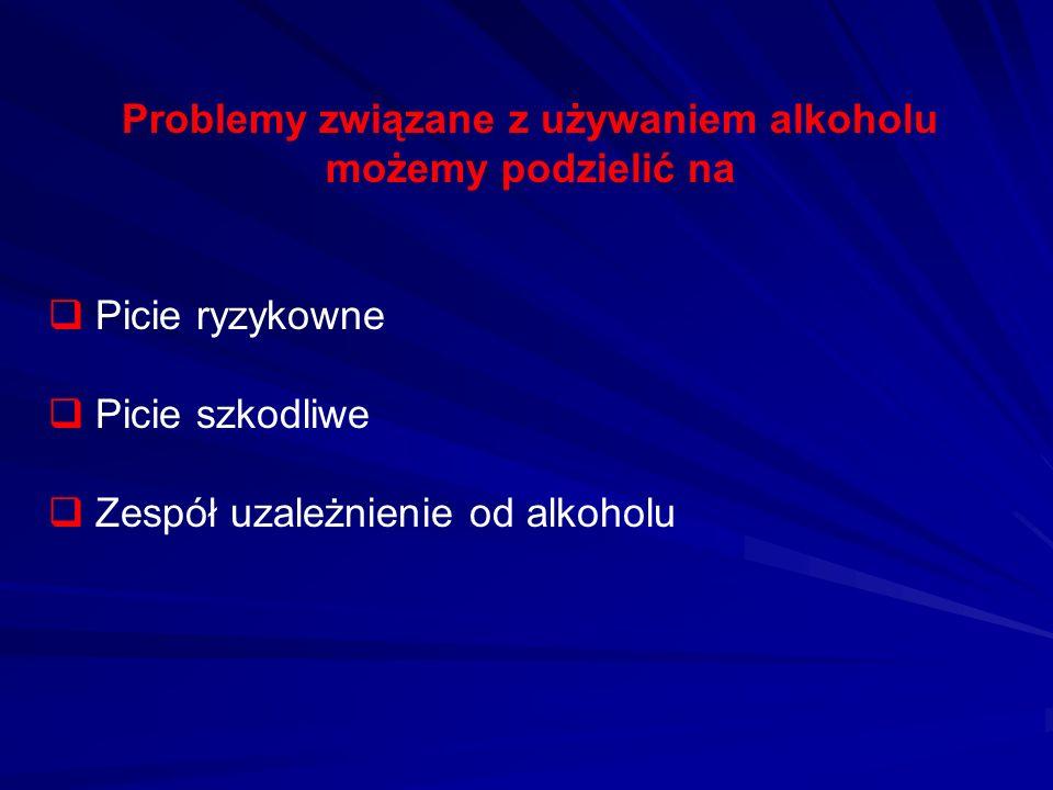 Problemy związane z używaniem alkoholu możemy podzielić na Picie ryzykowne Picie szkodliwe Zespół uzależnienie od alkoholu