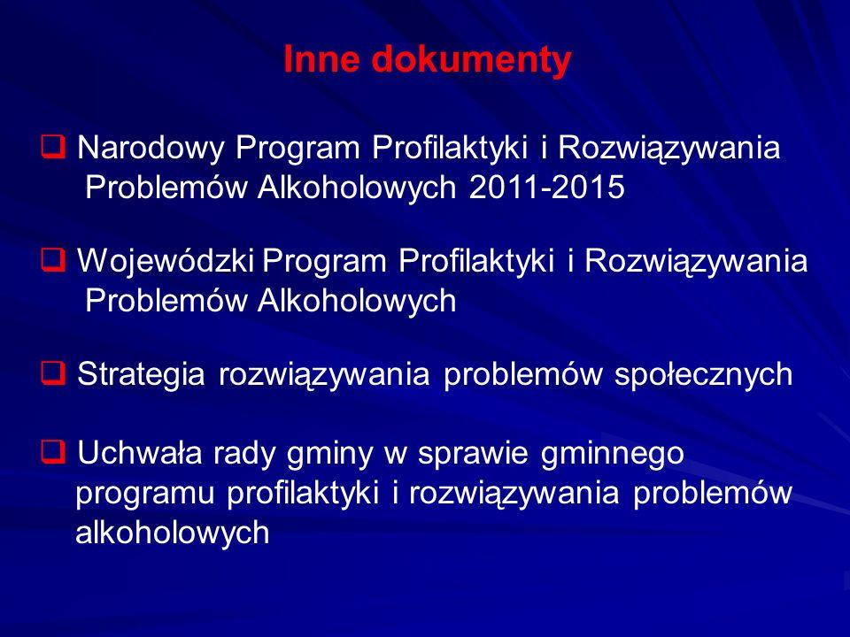 Inne dokumenty Narodowy Program Profilaktyki i Rozwiązywania Problemów Alkoholowych 2011-2015 Wojewódzki Program Profilaktyki i Rozwiązywania Problemó