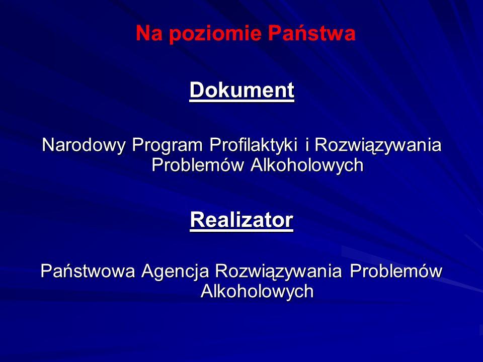 Na poziomie Państwa Dokument Narodowy Program Profilaktyki i Rozwiązywania Problemów Alkoholowych Realizator Państwowa Agencja Rozwiązywania Problemów