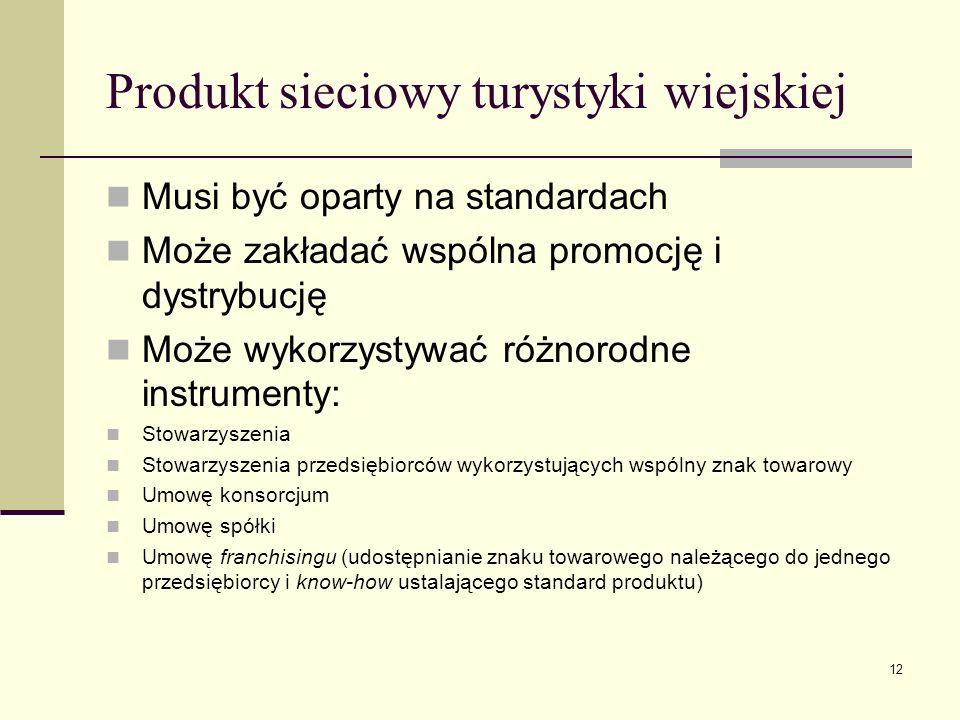 12 Produkt sieciowy turystyki wiejskiej Musi być oparty na standardach Może zakładać wspólna promocję i dystrybucję Może wykorzystywać różnorodne instrumenty: Stowarzyszenia Stowarzyszenia przedsiębiorców wykorzystujących wspólny znak towarowy Umowę konsorcjum Umowę spółki Umowę franchisingu (udostępnianie znaku towarowego należącego do jednego przedsiębiorcy i know-how ustalającego standard produktu)