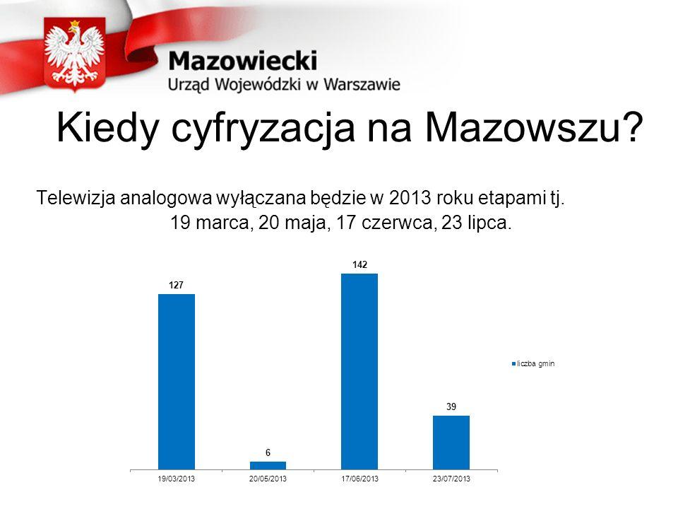 Kiedy cyfryzacja na Mazowszu? Telewizja analogowa wyłączana będzie w 2013 roku etapami tj. 19 marca, 20 maja, 17 czerwca, 23 lipca.