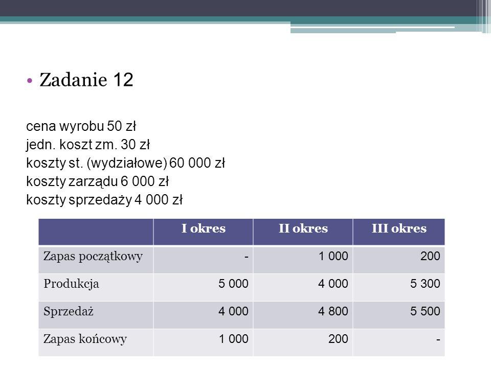 Zadanie 12 cena wyrobu 50 zł jedn. koszt zm. 30 zł koszty st. (wydziałowe) 60 000 zł koszty zarządu 6 000 zł koszty sprzedaży 4 000 zł I okresII okres