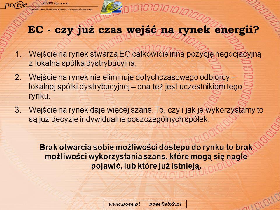 EC - czy już czas wejść na rynek energii? 1.Wejście na rynek stwarza EC całkowicie inną pozycję negocjacyjną z lokalną spółką dystrybucyjną. 2.Wejście