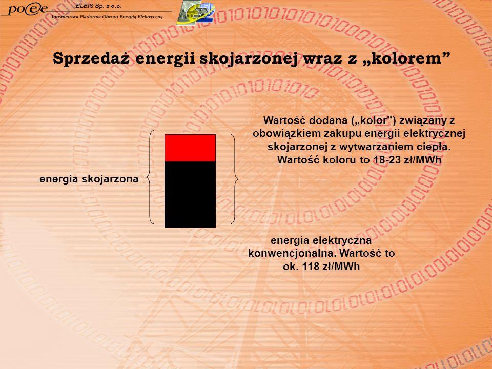 Sprzedaż energii skojarzonej wraz z kolorem ELBIS Sp. z o.o. Wartość dodana (kolor) związany z obowiązkiem zakupu energii elektrycznej skojarzonej z w