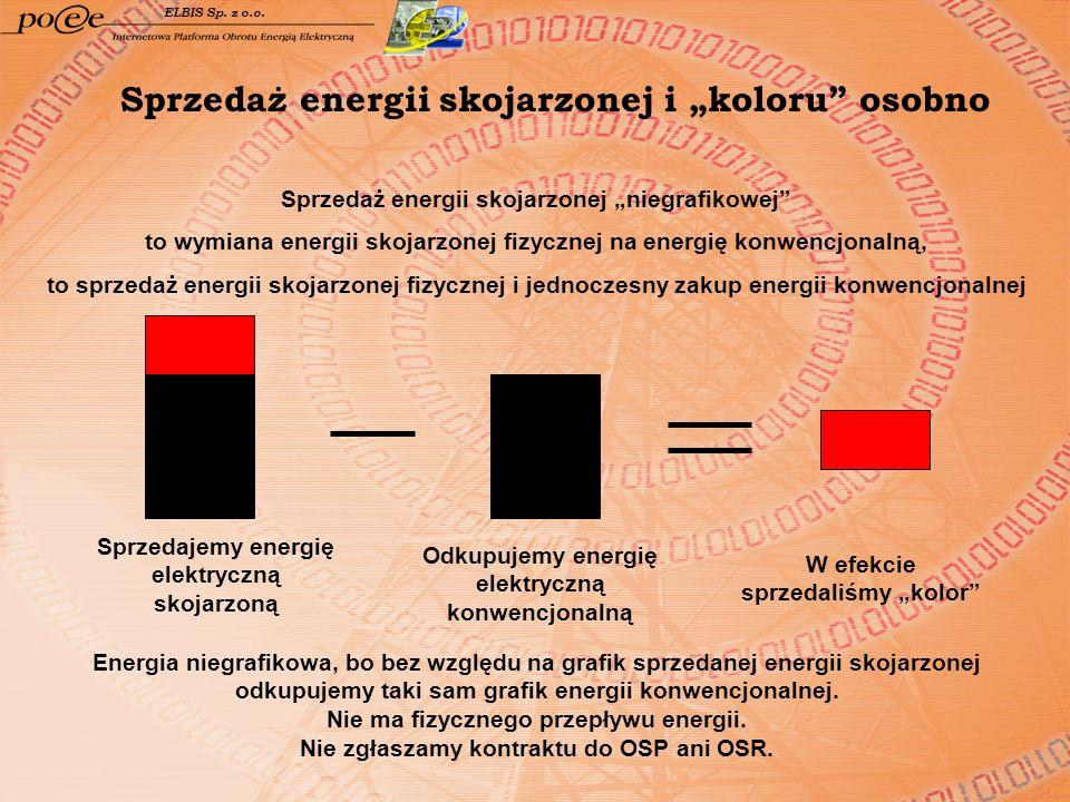 Sprzedaż energii skojarzonej i koloru osobno ELBIS Sp. z o.o. Energia niegrafikowa, bo bez względu na grafik sprzedanej energii skojarzonej odkupujemy
