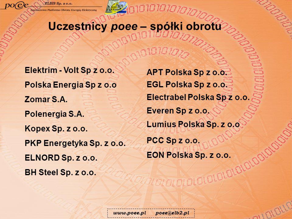 Elektrim - Volt Sp z o.o. Polska Energia Sp z o.o Zomar S.A. Polenergia S.A. Kopex Sp. z o.o. PKP Energetyka Sp. z o.o. ELNORD Sp. z o.o. BH Steel Sp.