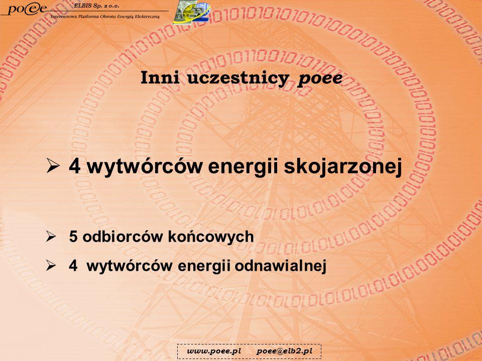 Inni uczestnicy poee 4 wytwórców energii skojarzonej 5 odbiorców końcowych 4 wytwórców energii odnawialnej www.poee.pl poee@elb2.pl ELBIS Sp. z o.o.