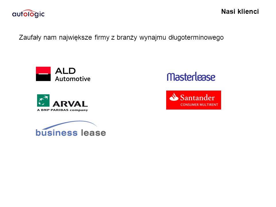 Nasi klienci Zaufały nam największe firmy z branży wynajmu długoterminowego