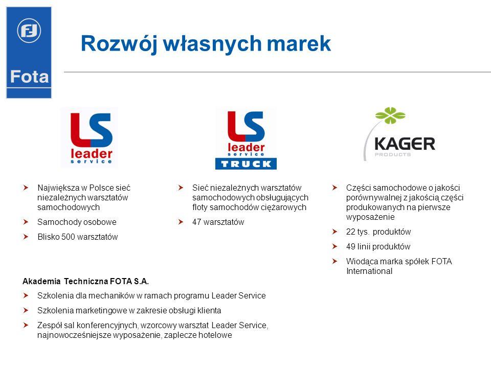 Rozwój własnych marek Największa w Polsce sieć niezależnych warsztatów samochodowych Samochody osobowe Blisko 500 warsztatów Sieć niezależnych warszta
