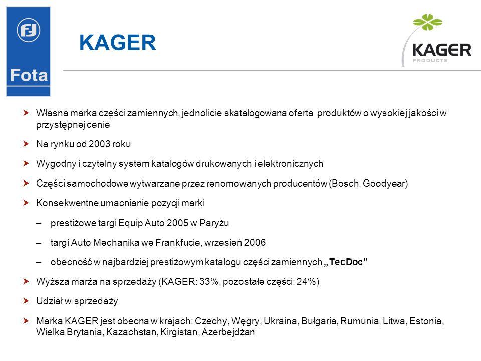 KAGER Własna marka części zamiennych, jednolicie skatalogowana oferta produktów o wysokiej jakości w przystępnej cenie Na rynku od 2003 roku Wygodny i