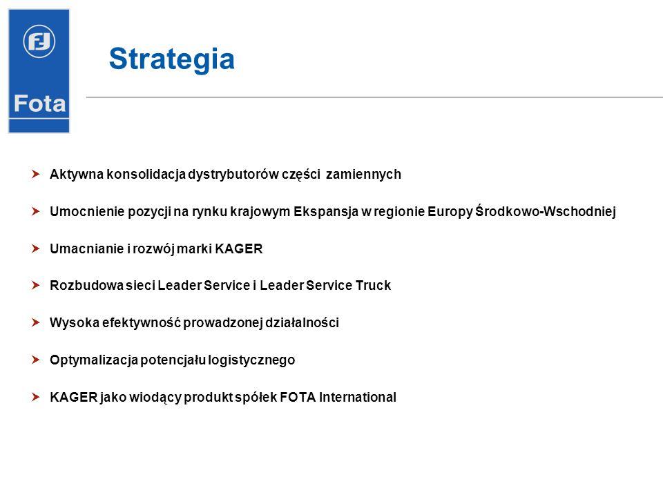 Strategia Aktywna konsolidacja dystrybutorów części zamiennych Umocnienie pozycji na rynku krajowym Ekspansja w regionie Europy Środkowo-Wschodniej Um