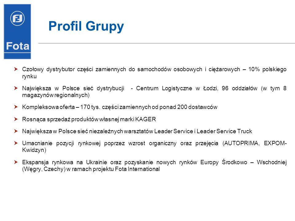 Profil Grupy Czołowy dystrybutor części zamiennych do samochodów osobowych i ciężarowych – 10% polskiego rynku Największa w Polsce sieć dystrybucji -
