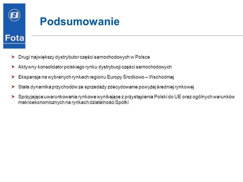 Podsumowanie Drugi największy dystrybutor części samochodowych w Polsce Aktywny konsolidator polskiego rynku dystrybucji części samochodowych Ekspansj