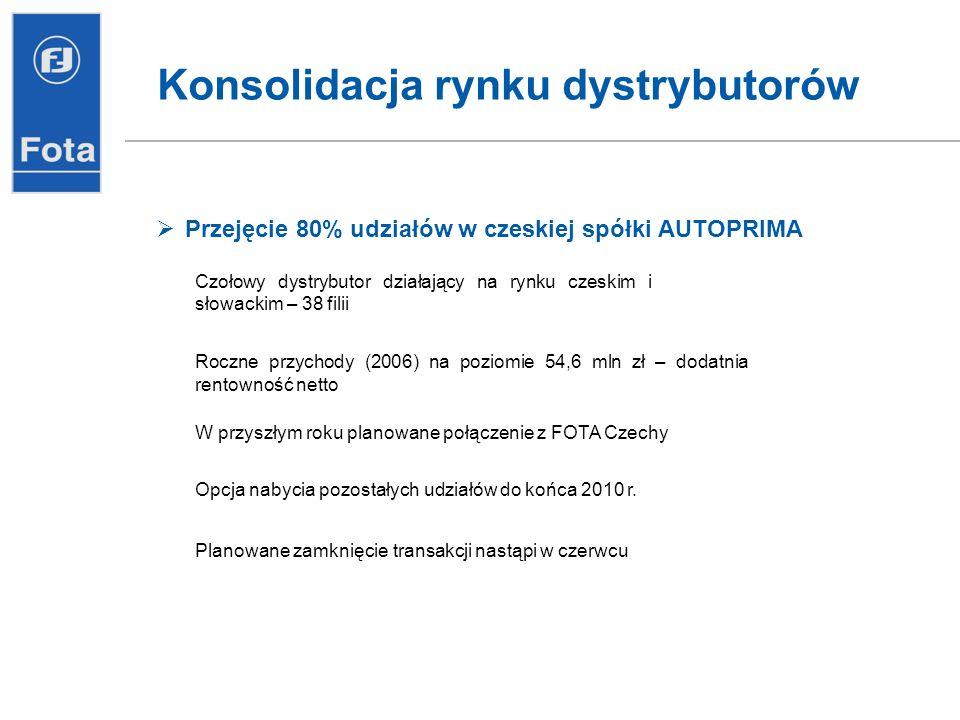 Konsolidacja rynku dystrybutorów Przejęcie 80% udziałów w czeskiej spółki AUTOPRIMA Czołowy dystrybutor działający na rynku czeskim i słowackim – 38 f