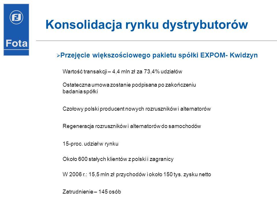 Konsolidacja rynku dystrybutorów Przejęcie większościowego pakietu spółki EXPOM- Kwidzyn Wartość transakcji – 4,4 mln zł za 73,4% udziałów Ostateczna