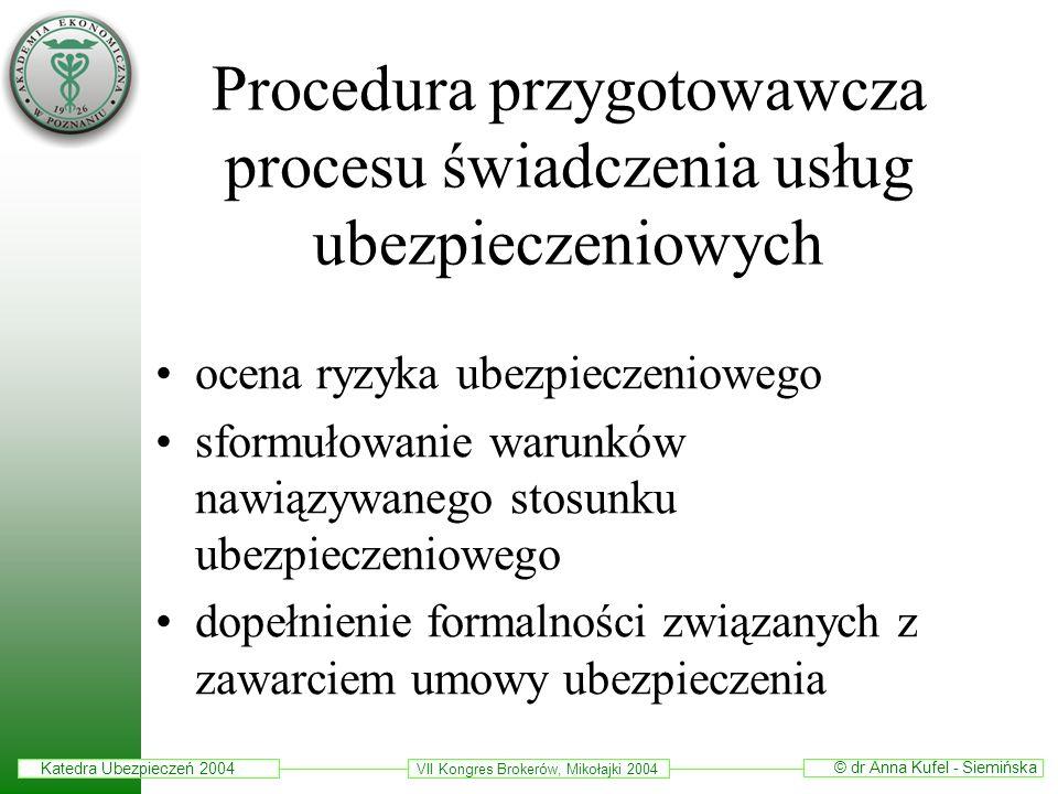 Katedra Ubezpieczeń 2004 © dr Anna Kufel - Siemińska VII Kongres Brokerów, Mikołajki 2004 Procedura przygotowawcza procesu świadczenia usług ubezpiecz
