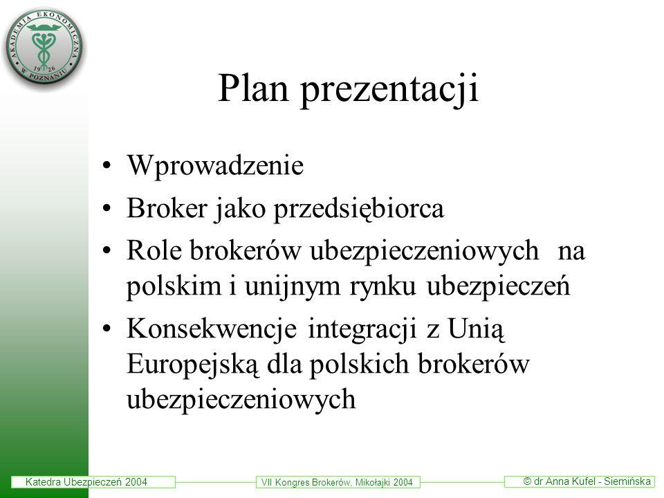 Katedra Ubezpieczeń 2004 © dr Anna Kufel - Siemińska VII Kongres Brokerów, Mikołajki 2004 Z usług brokera ubezpieczeniowego korzystają: - usługobiorcy usług ubezpieczeniowych (podmioty szukające ochrony ubezpieczeniowej, ubezpieczający, ubezpieczeni i uposażeni) - usługodawcy (zakłady ubezpieczeń).