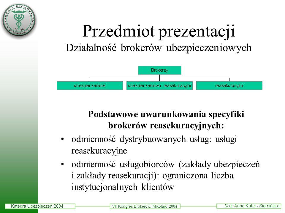 Katedra Ubezpieczeń 2004 © dr Anna Kufel - Siemińska VII Kongres Brokerów, Mikołajki 2004 Przedmiot prezentacji Działalność brokerów ubezpieczeniowych
