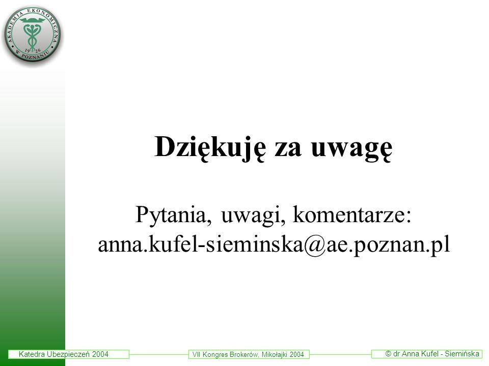 Katedra Ubezpieczeń 2004 © dr Anna Kufel - Siemińska VII Kongres Brokerów, Mikołajki 2004 Dziękuję za uwagę Pytania, uwagi, komentarze: anna.kufel-sie