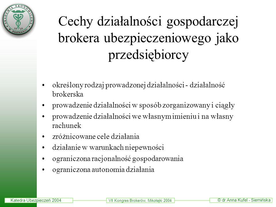 Katedra Ubezpieczeń 2004 © dr Anna Kufel - Siemińska VII Kongres Brokerów, Mikołajki 2004 Struktura zezwoleń na prowadzenie działalności brokerskiej w zakresie ubezpieczeń bezpośrednich Źródło: Opracowanie własne na podstawie danych PUNU i KNUiFE
