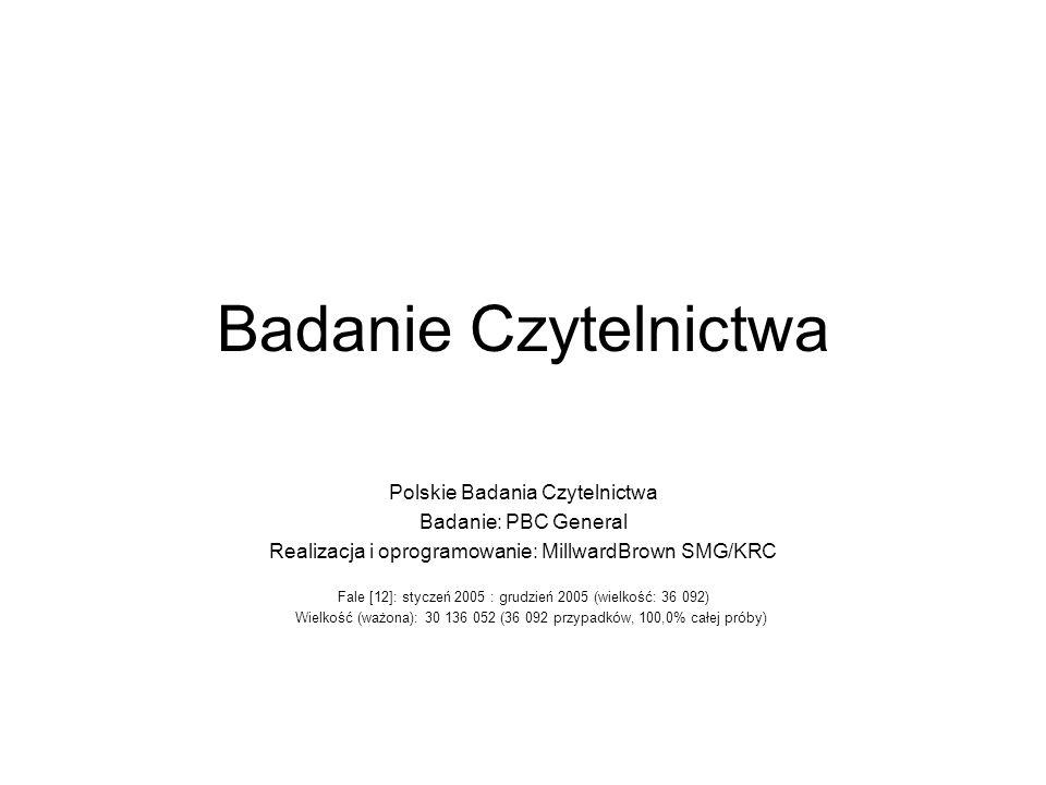 Badanie Czytelnictwa Polskie Badania Czytelnictwa Badanie: PBC General Realizacja i oprogramowanie: MillwardBrown SMG/KRC Fale [12]: styczeń 2005 : grudzień 2005 (wielkość: 36 092) Wielkość (ważona): 30 136 052 (36 092 przypadków, 100,0% całej próby)