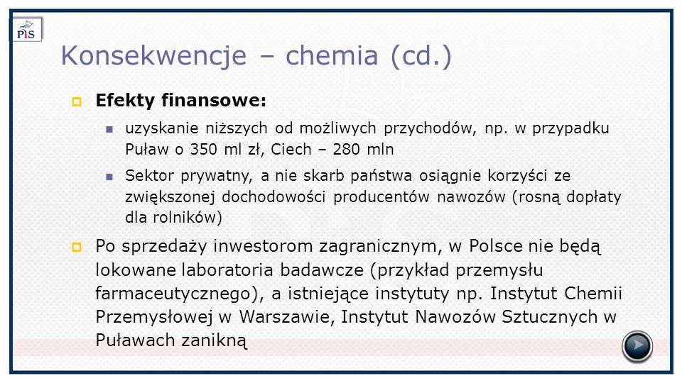 Konsekwencje – chemia (cd.) Efekty finansowe: uzyskanie niższych od możliwych przychodów, np.