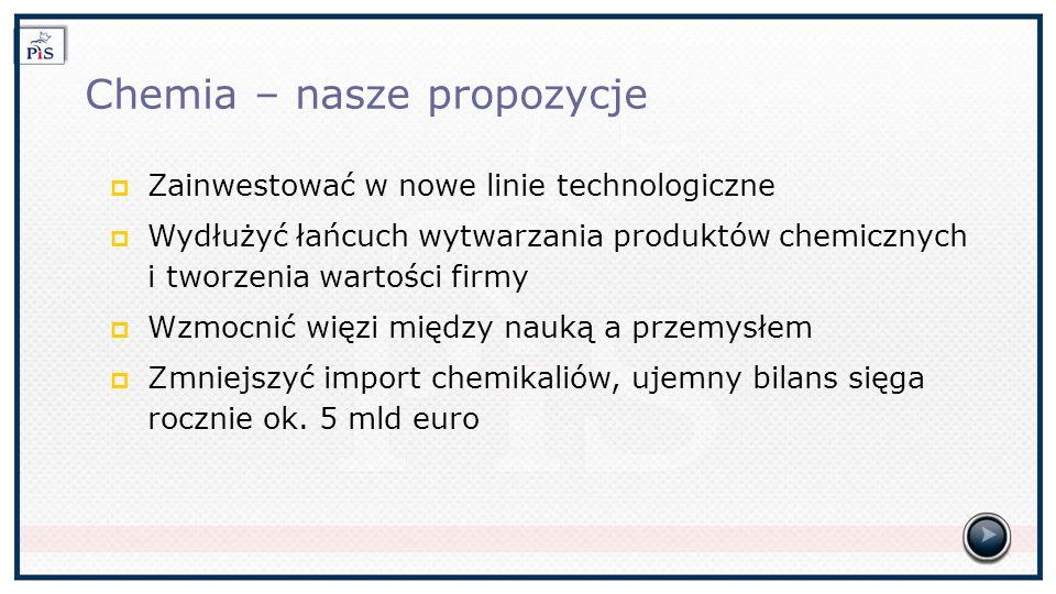 Chemia – nasze propozycje Zainwestować w nowe linie technologiczne Wydłużyć łańcuch wytwarzania produktów chemicznych i tworzenia wartości firmy Wzmocnić więzi między nauką a przemysłem Zmniejszyć import chemikaliów, ujemny bilans sięga rocznie ok.