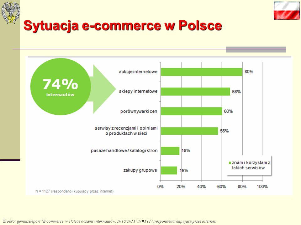 Sytuacja e-commerce w Polsce Mimo zawirowań gospodarczych polski rynek e-commerce nie odczuł w 2010 roku pogorszenia koniunktury. Co więcej, rok 2010