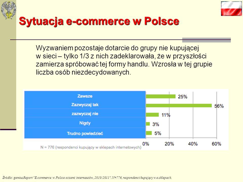 Zasady sklepu on-line (2) Obsługa klienta.