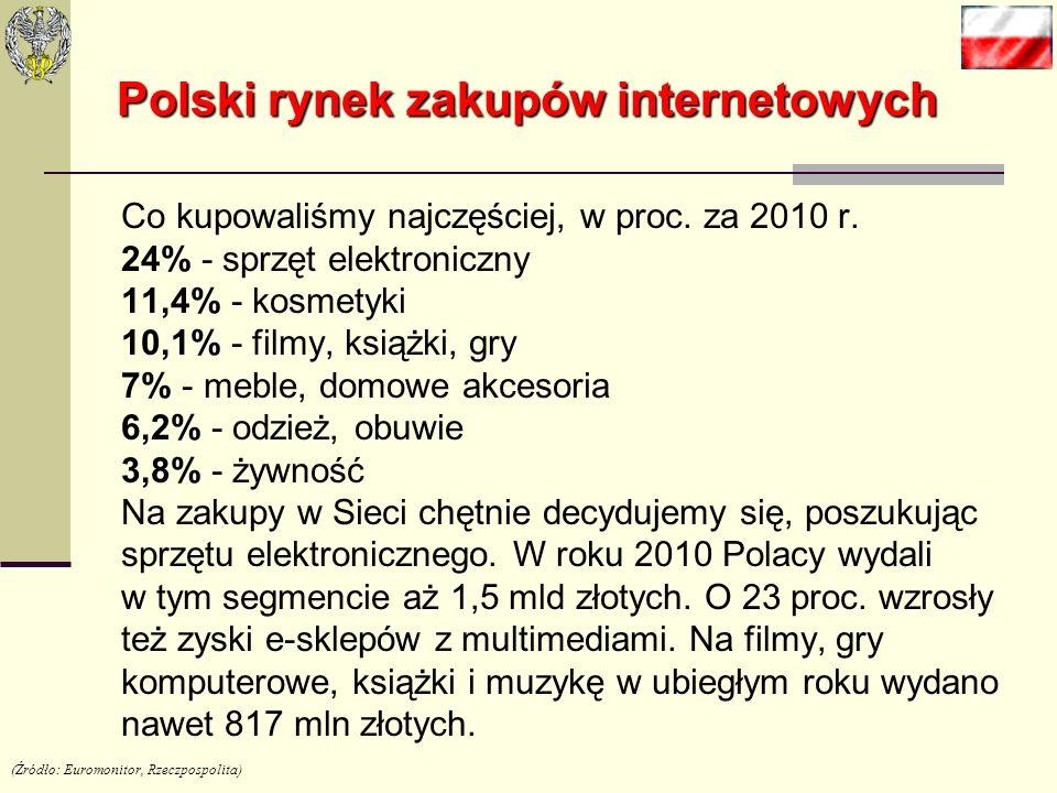 Polski rynek zakupów internetowych Powołując się na dane firmy Euromonitor International, Rzeczpospolita pisze o szturmie polskich klientów na sklepy
