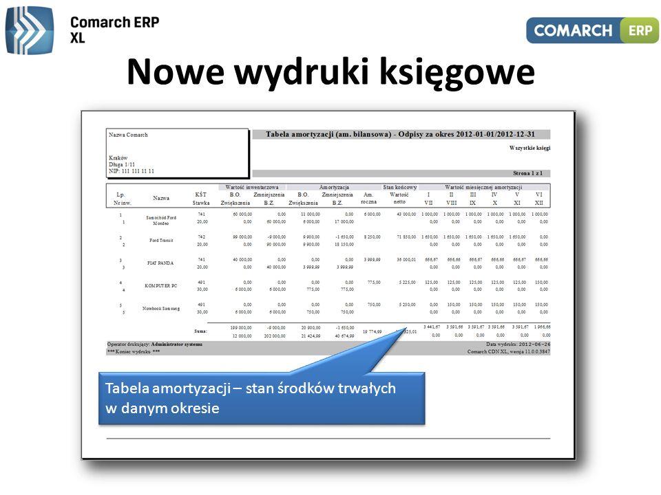 Nowe wydruki księgowe Faktury sprzedaży/zakupu ujęte wg pól deklaracji VAT-7(12) Tabela amortyzacji – stan środków trwałych w danym okresie
