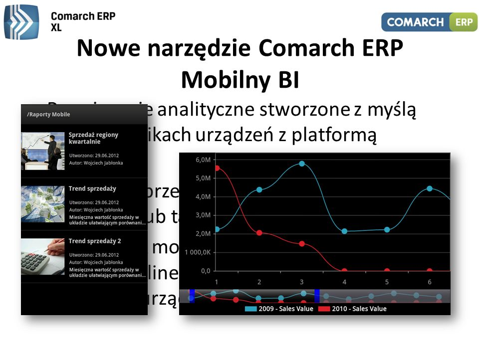 Nowe narzędzie Comarch ERP Mobilny BI Rozwiązanie analityczne stworzone z myślą o użytkownikach urządzeń z platformą Android Możliwość przeglądania ra