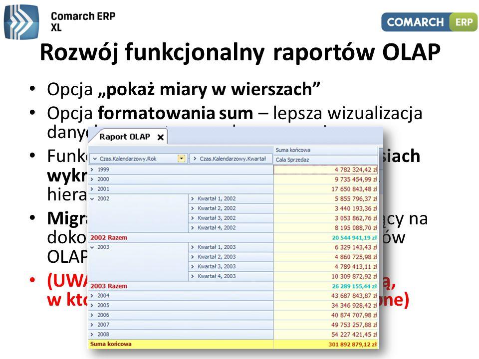 Rozwój funkcjonalny raportów OLAP Opcja pokaż miary w wierszach Opcja formatowania sum – lepsza wizualizacja danych prezentowanych na raporcie Funkcjo