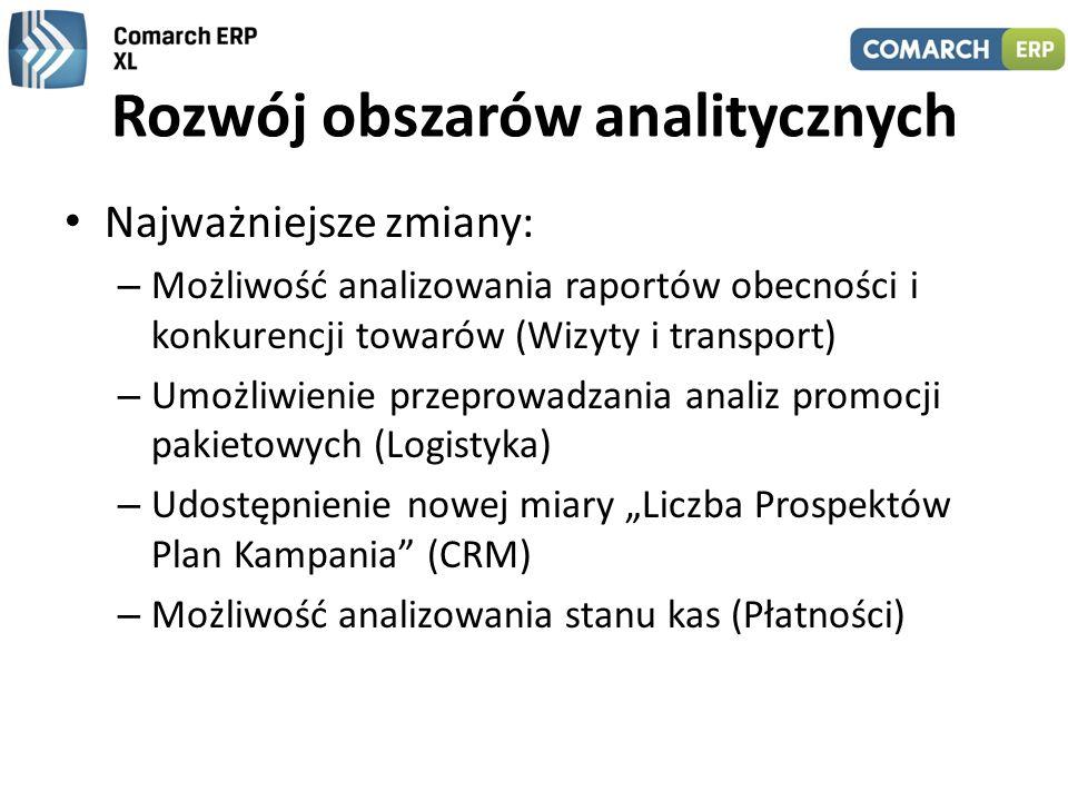 Rozwój obszarów analitycznych Najważniejsze zmiany: – Możliwość analizowania raportów obecności i konkurencji towarów (Wizyty i transport) – Umożliwie