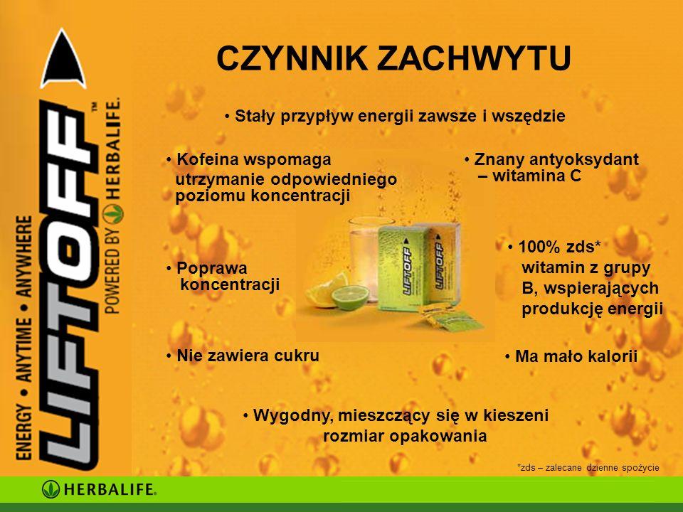 CZYNNIK ZACHWYTU Stały przypływ energii zawsze i wszędzie 100% zds* witamin z grupy B, wspierających produkcję energii Znany antyoksydant – witamina C Kofeina wspomaga utrzymanie odpowiedniego poziomu koncentracji Wygodny, mieszczący się w kieszeni rozmiar opakowania Ma mało kalorii Nie zawiera cukru Poprawa koncentracji *zds – zalecane dzienne spożycie