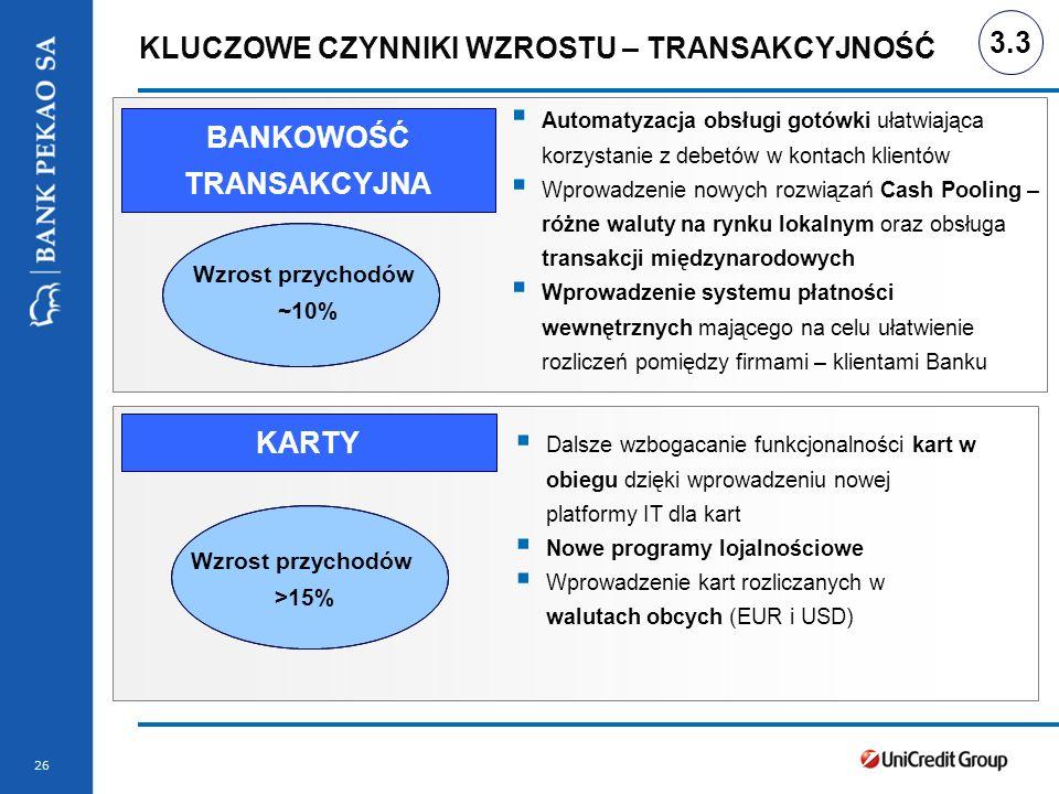 Stopka prezentacji 26 KLUCZOWE CZYNNIKI WZROSTU – TRANSAKCYJNOŚĆ 3.3 Automatyzacja obsługi gotówki ułatwiająca korzystanie z debetów w kontach klientów Wprowadzenie nowych rozwiązań Cash Pooling – różne waluty na rynku lokalnym oraz obsługa transakcji międzynarodowych Wprowadzenie systemu płatności wewnętrznych mającego na celu ułatwienie rozliczeń pomiędzy firmami – klientami Banku BANKOWOŚĆ TRANSAKCYJNA KARTY Wzrost przychodów >15% Wzrost przychodów ~10% Dalsze wzbogacanie funkcjonalności kart w obiegu dzięki wprowadzeniu nowej platformy IT dla kart Nowe programy lojalnościowe Wprowadzenie kart rozliczanych w walutach obcych (EUR i USD)