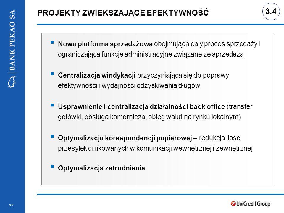 Stopka prezentacji 27 3.4 PROJEKTY ZWIEKSZAJĄCE EFEKTYWNOŚĆ Nowa platforma sprzedażowa obejmująca cały proces sprzedaży i ograniczająca funkcje admini