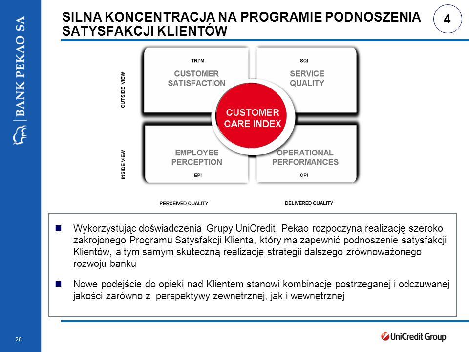 Stopka prezentacji 28 SILNA KONCENTRACJA NA PROGRAMIE PODNOSZENIA SATYSFAKCJI KLIENTÓW Wykorzystując doświadczenia Grupy UniCredit, Pekao rozpoczyna r