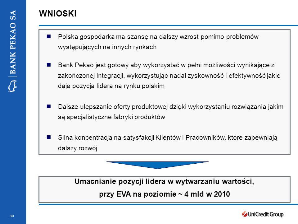 Stopka prezentacji 30 WNIOSKI Umacnianie pozycji lidera w wytwarzaniu wartości, przy EVA na poziomie ~ 4 mld w 2010 Polska gospodarka ma szansę na dalszy wzrost pomimo problemów występujących na innych rynkach Bank Pekao jest gotowy aby wykorzystać w pełni możliwości wynikające z zakończonej integracji, wykorzystując nadal zyskowność i efektywność jakie daje pozycja lidera na rynku polskim Dalsze ulepszanie oferty produktowej dzięki wykorzystaniu rozwiązania jakim są specjalistyczne fabryki produktów Silna koncentracja na satysfakcji Klientów i Pracowników, które zapewniają dalszy rozwój