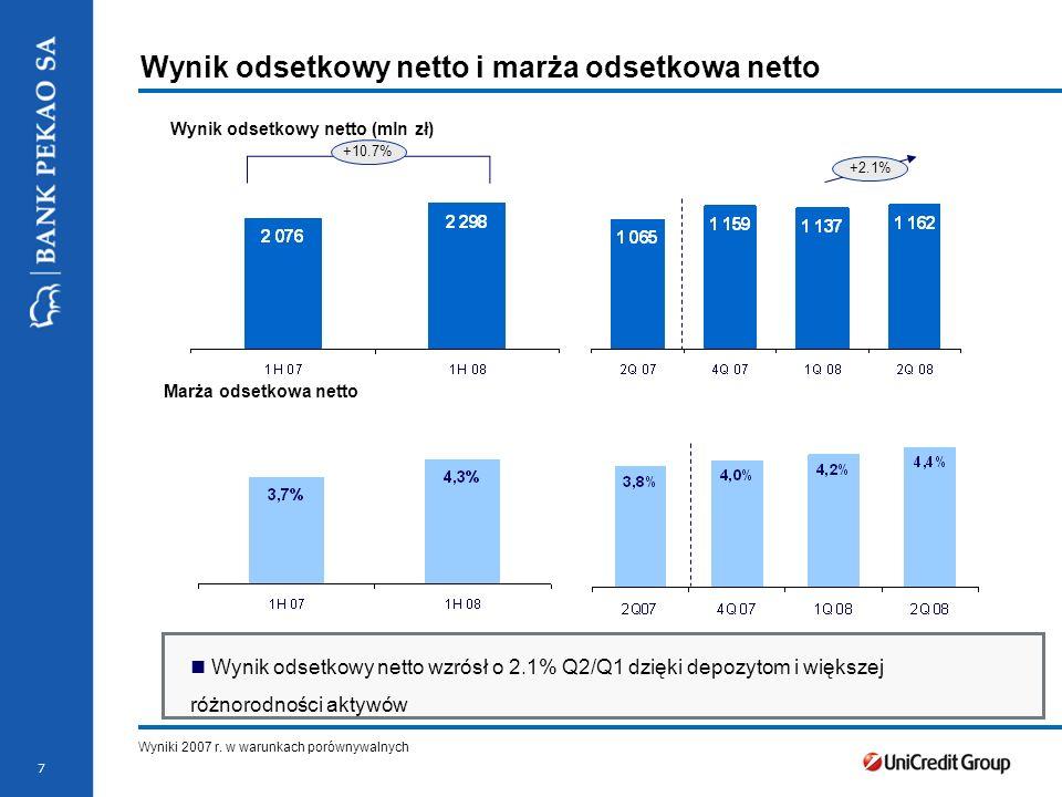 Stopka prezentacji 7 Wynik odsetkowy netto i marża odsetkowa netto +10.7% Wynik odsetkowy netto (mln zł) Wyniki 2007 r. w warunkach porównywalnych Mar